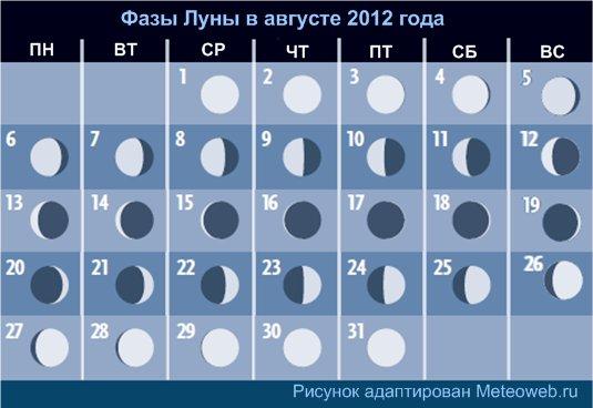 Лунный календарь на июнь 2017 года благоприятные дни в